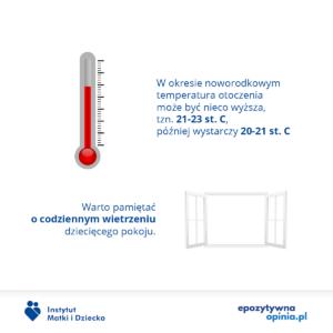 temperatura pokoju dziecka