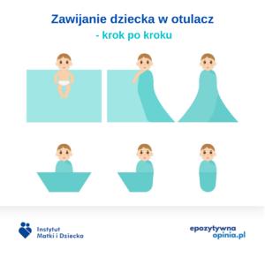 Zawiajnie dziecka w otulacz - krok po kroku