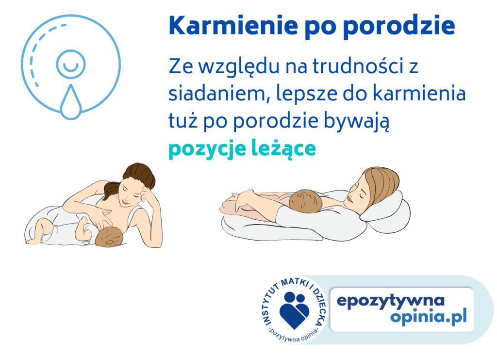 Infografika - Karmienie po porodzie