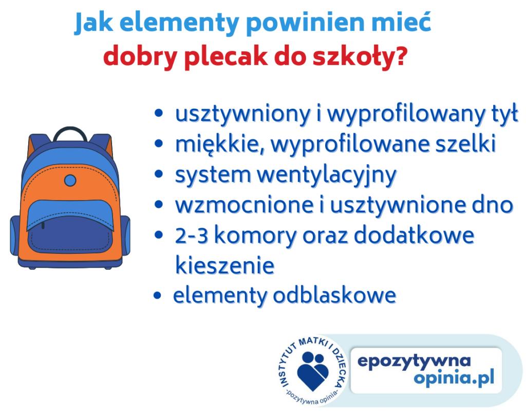 Infografika: elementy szkolnego plecaka